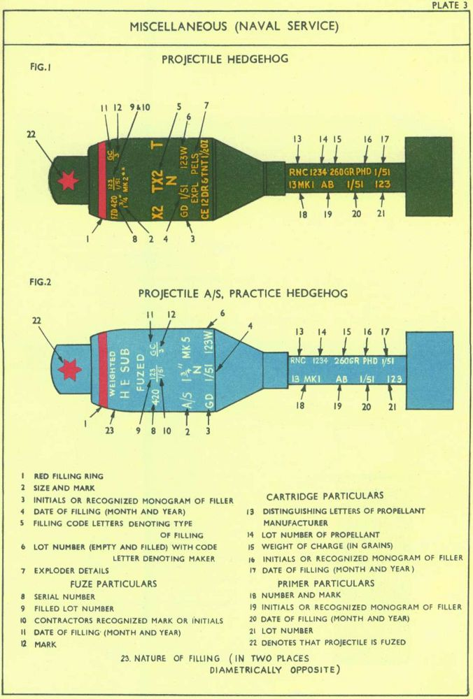 depth charge diagram in 1942 the british royal navy introduced a new forward ... #15