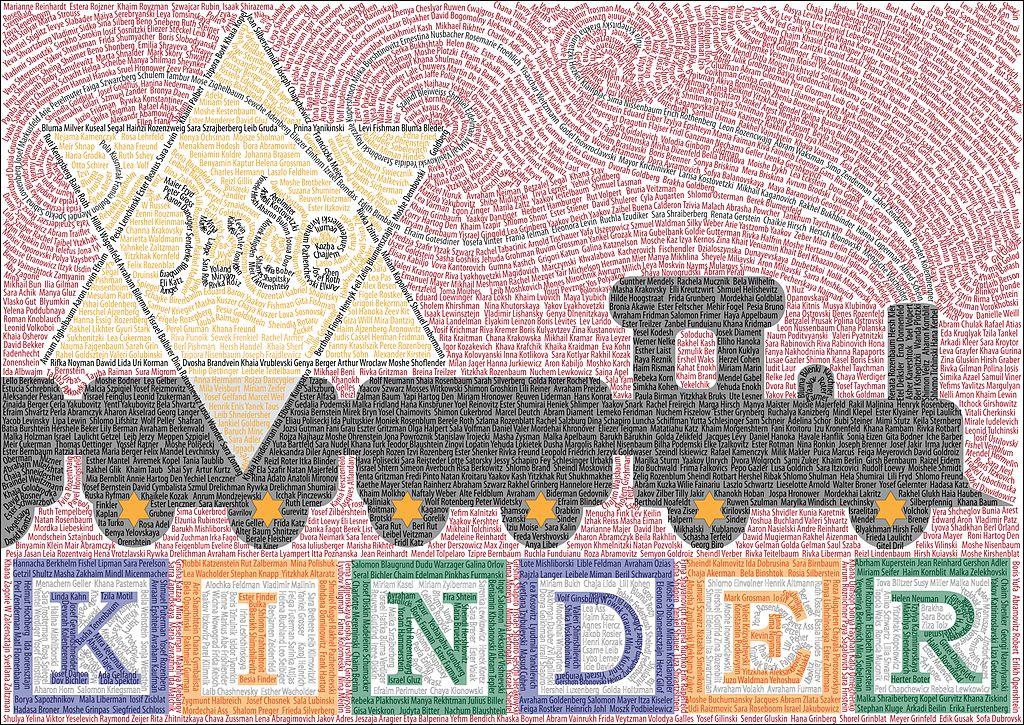 Virulent Anti-Semitism Redux
