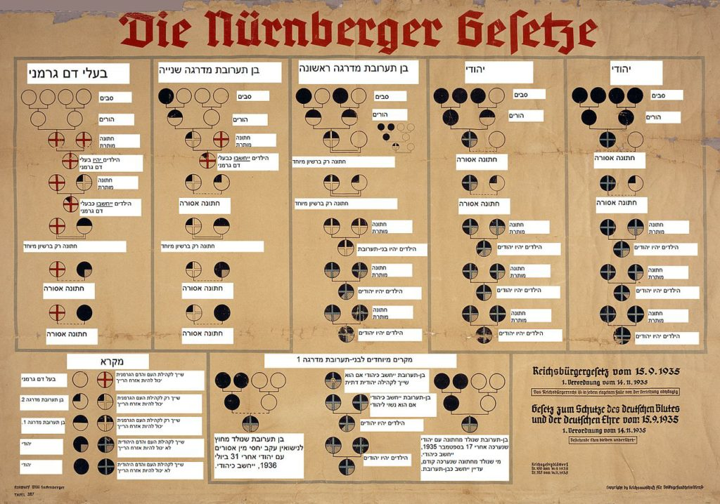 Nazi Anti-Jewish Legislation - Enemy in the MirrorEnemy in the Mirror