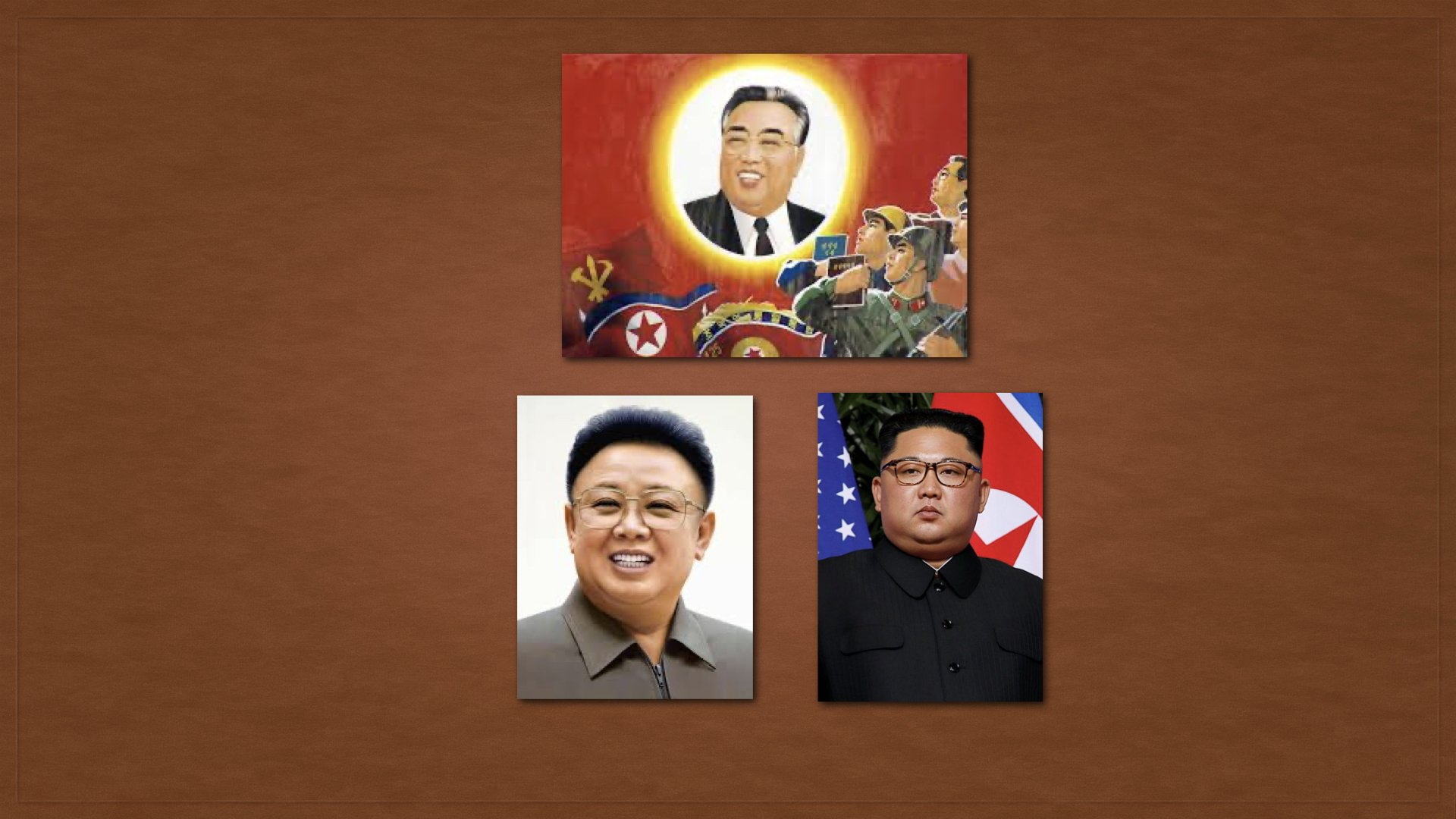 Kim Dynasty