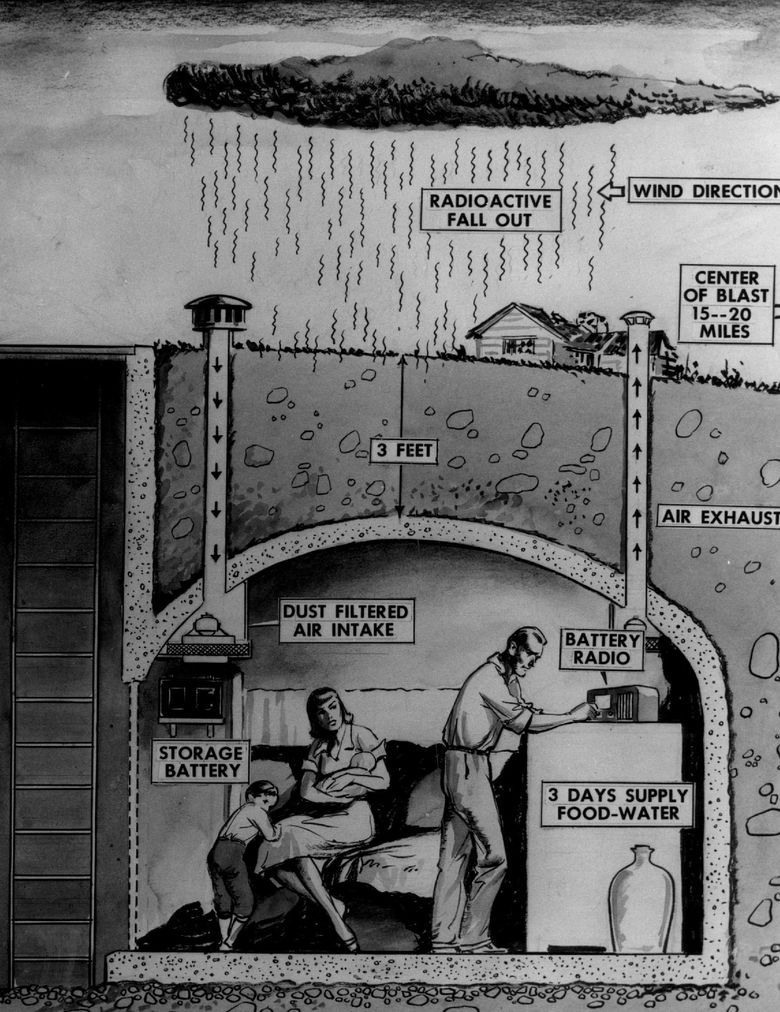 Family Bomb Shelters for Atomic Attack